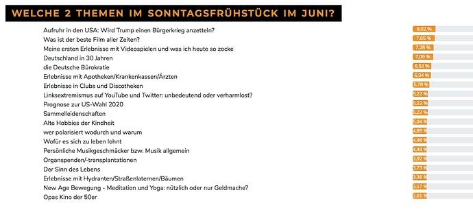 sonntagsfr_JUN20