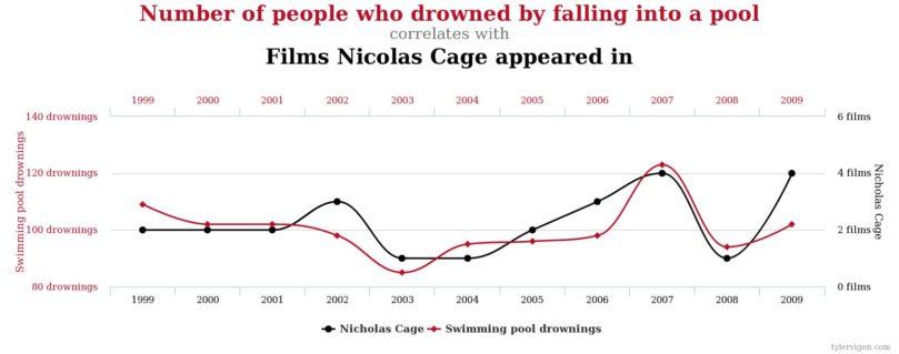 Nicolas-Cage-809x319